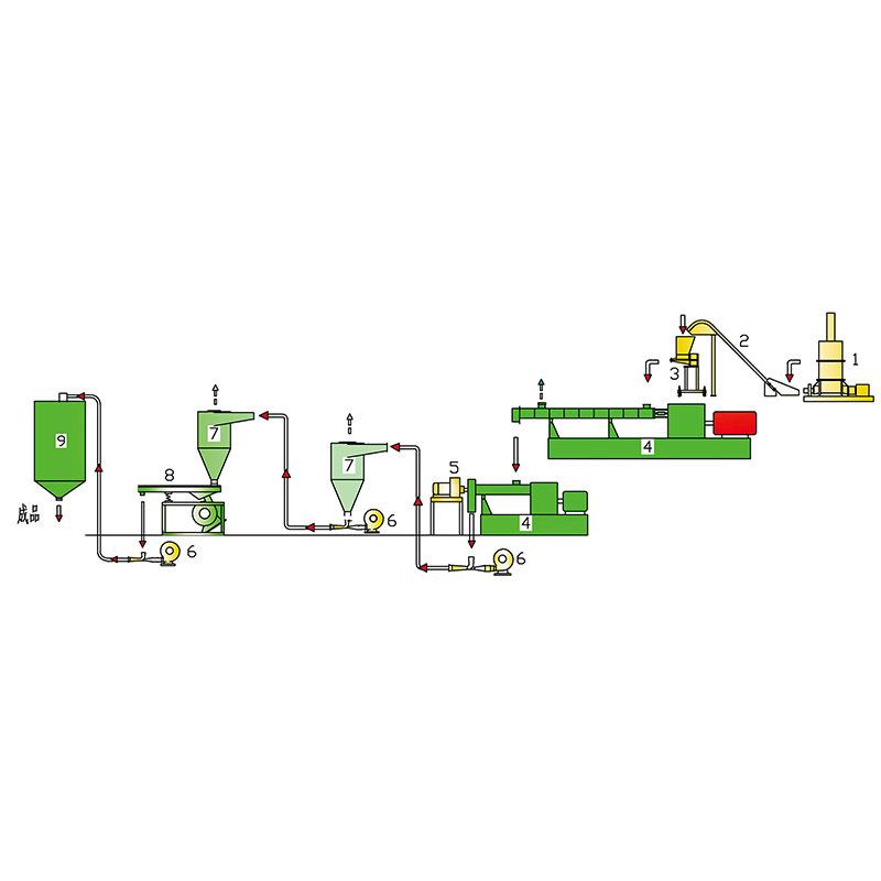 Cable Extruder Plastic Extruder Machine Manufacturers