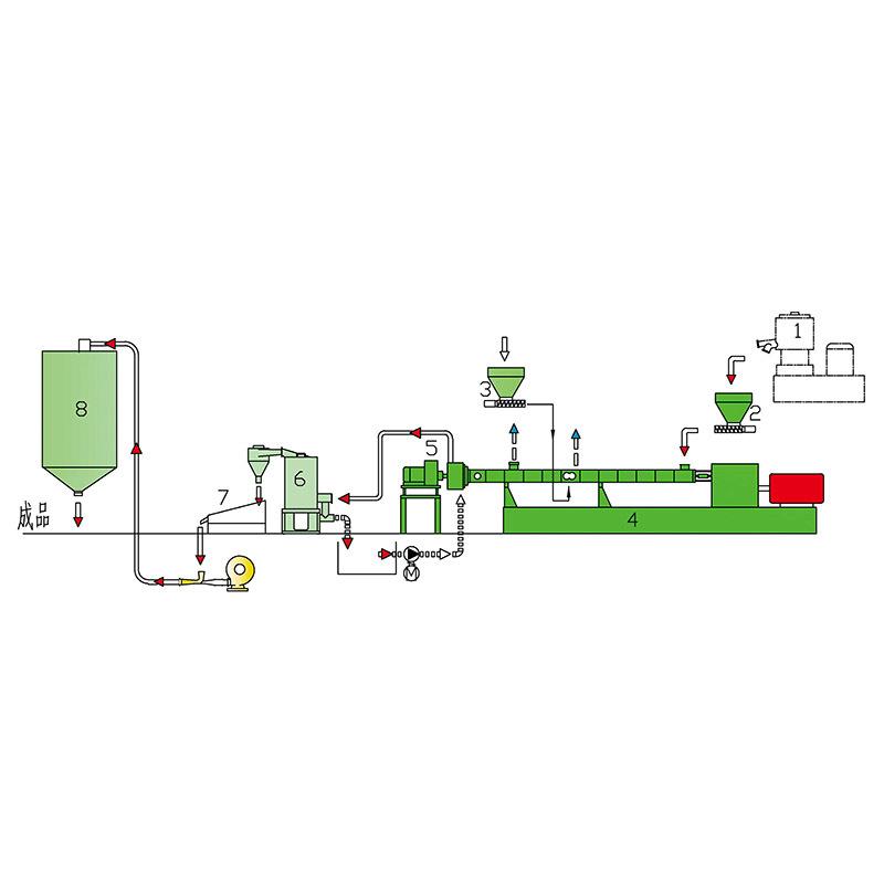 White Masterbatch Plastic Extruder Machine Application